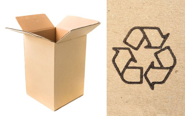 Dinge, wo Recycling wichtig ist: Verpackung