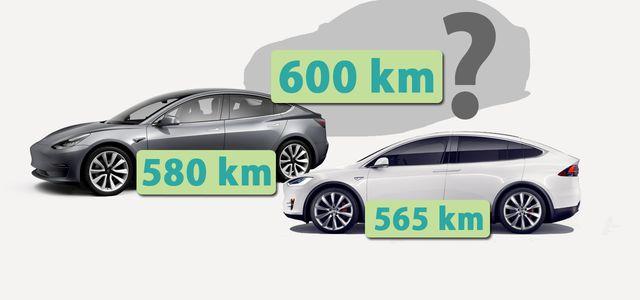 Reichweiten Elektroautos 2019