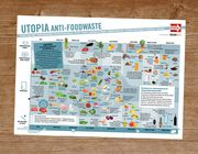 Foodwaste, Poster, Plakat, Lebensmittelverschwendung, Utopia
