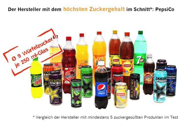 Zu viel Zucker: Getränke im Test von foodwatch