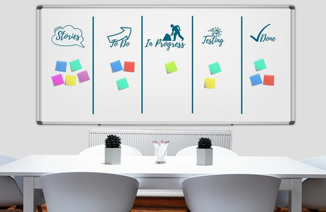 Für ein Kanban-Board brauchst du nur eine Tafel und farbige Zettel.