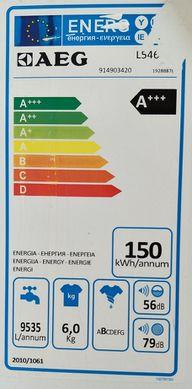 Stromverbrauch Berechnen Messen Das Kosten Deine Elektrogerate