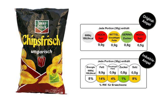 Chipsfrisch Lebensmittelampeln Foodwatch Nestle Coca Cola Unilever