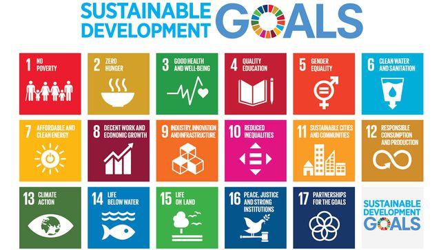 Naturland Siegel Sustainability Goals