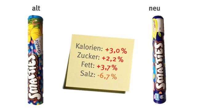 Nestle, Smarties, Zucker, Salz, Verbraucherzentrale