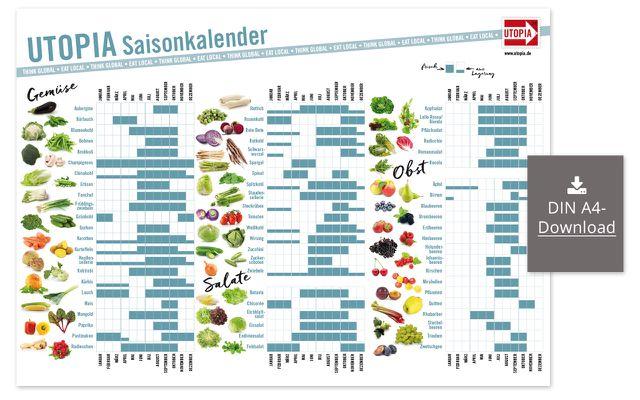 Utopia Saisonkalender für Obst und Gemüse