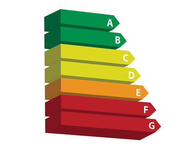 Mit dem Energielabel erhalten Geräte eine Bewertung für Energieeffizienz, die mit Schulnoten vergleichbar ist.