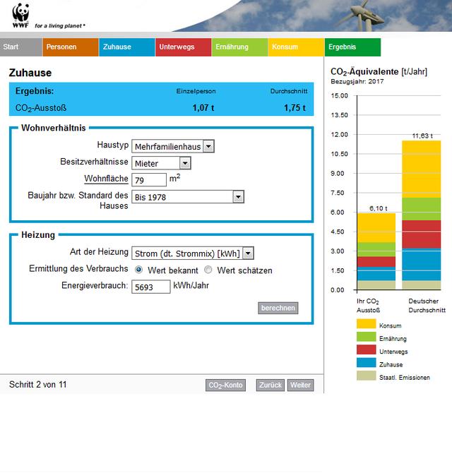 So sieht der CO₂-Rechner von WWF aus