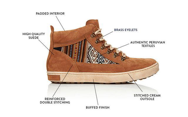 faire sneaker inkkas