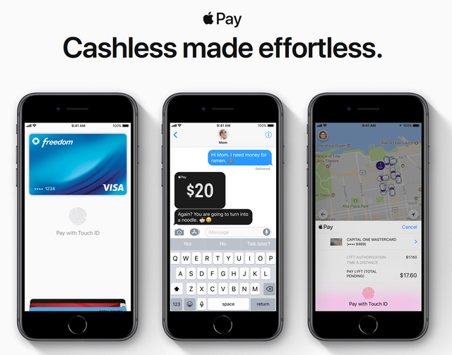PayPal-Alternative Apple Pay