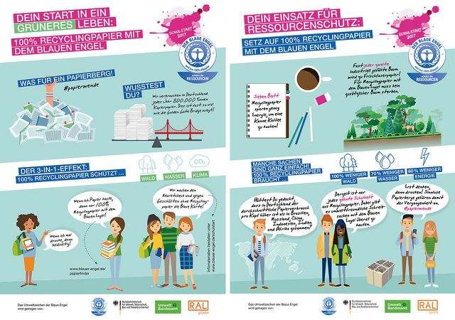 Infografik: Recyclingpapier