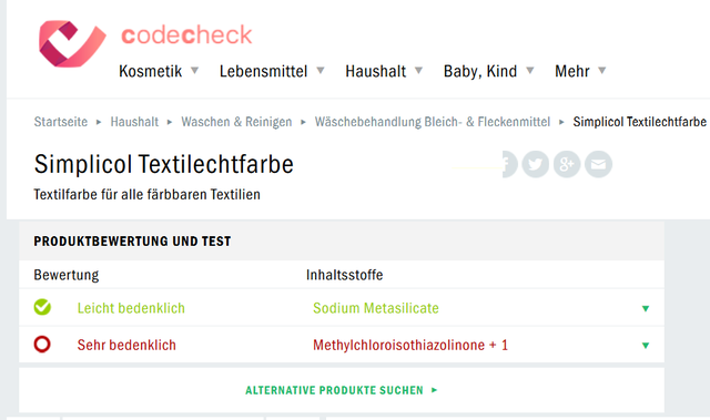 """Simplicol Textilfarbe: Inhaltsstoffe """"sehr bedenklich"""""""